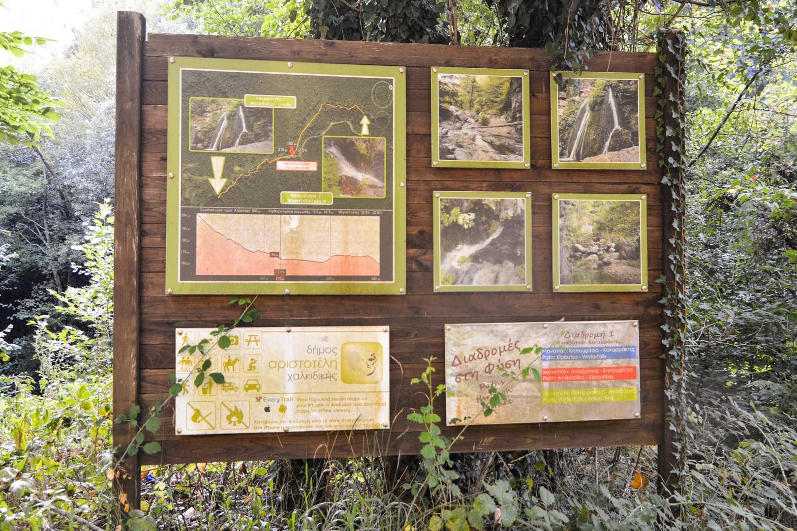 Πινακίδα καταρράκτες Βαρβάρας travelshare.gr